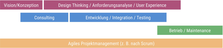 einsatz_taskforce